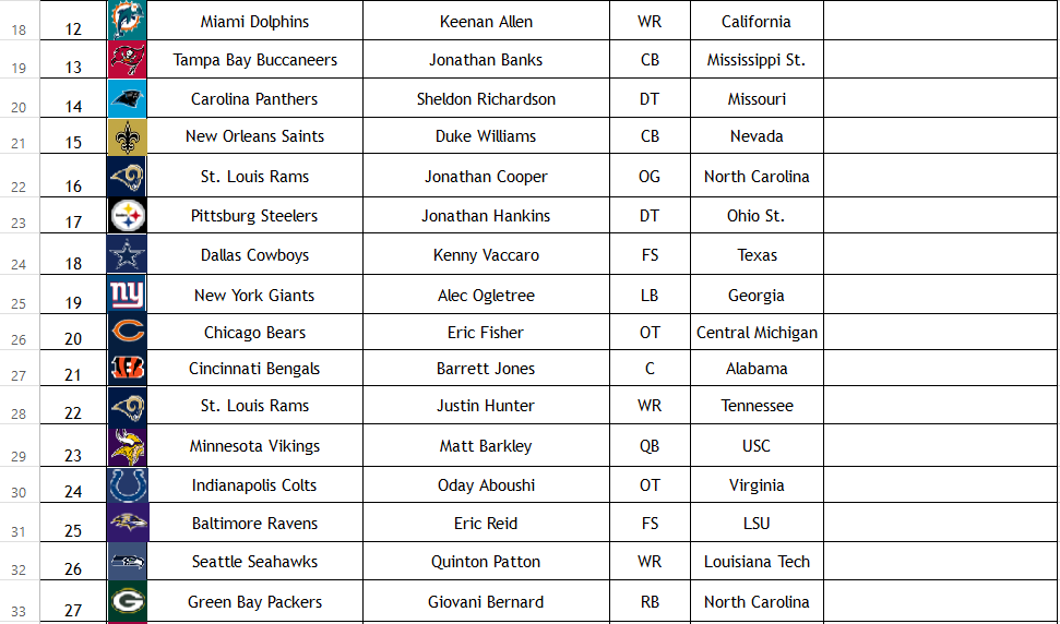 mock draft 2
